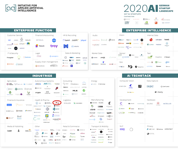 aai_startup landscape 2020_small