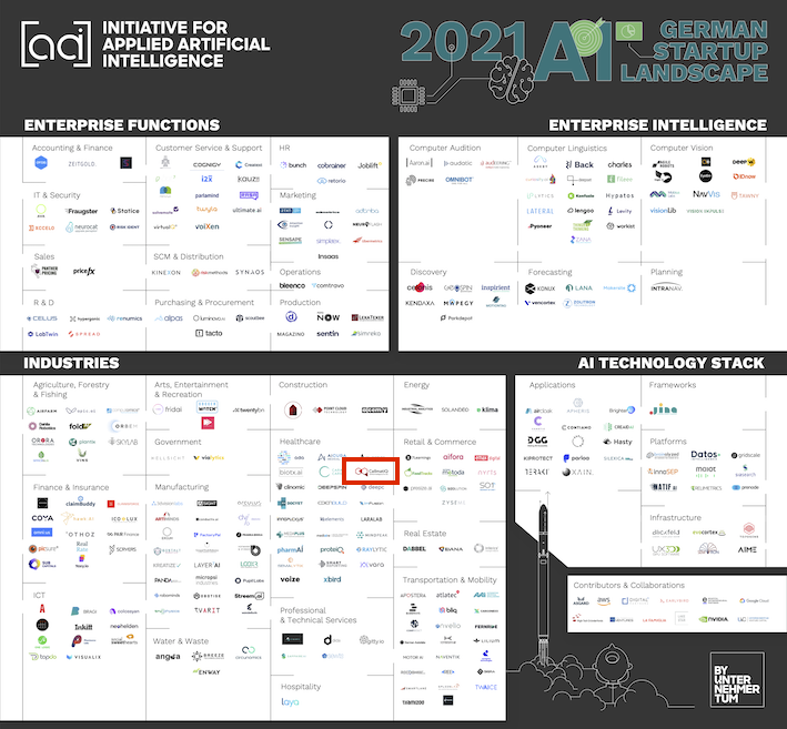 aai_German-startup-landscape-2021